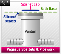 Pegasus Whirlpoo Baths - Hydrotherapy Stage 3