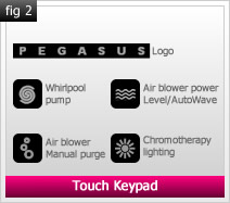 Pegasus Whirlpoo Baths - Sensations User Instructions Stage 1